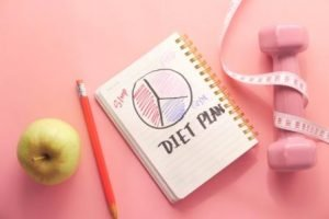 Diet Plan for Ultimate Weight Loss